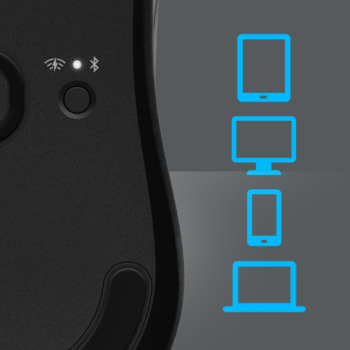 HighResolution-G603 Feature 4 Multi Device-png