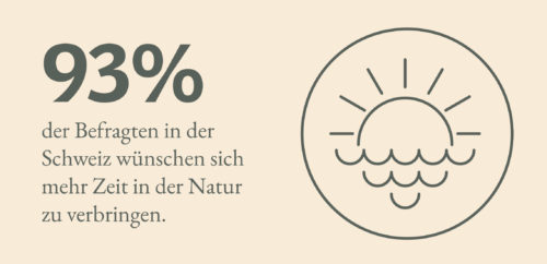 Infografik Let Nature Back In 02-jpg