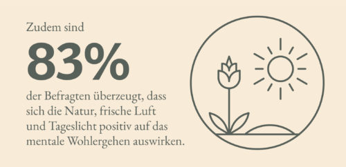 Infografik Let Nature Back In 01-jpg